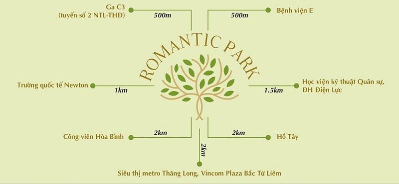 lien-ket-vung-romantic-park