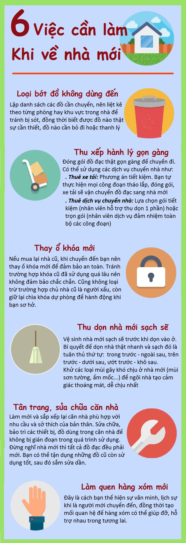 6-viec-can-lam-khi-chuyen-ve-nha-moi