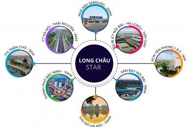 Kết nối giao thương thuận lợi Đất nền Long Châu Star